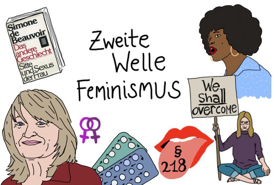 Zweite Welle Feminismus